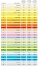 Papier xero kolorowy PAPYRUS A4 Rainbow żółty 16 80g